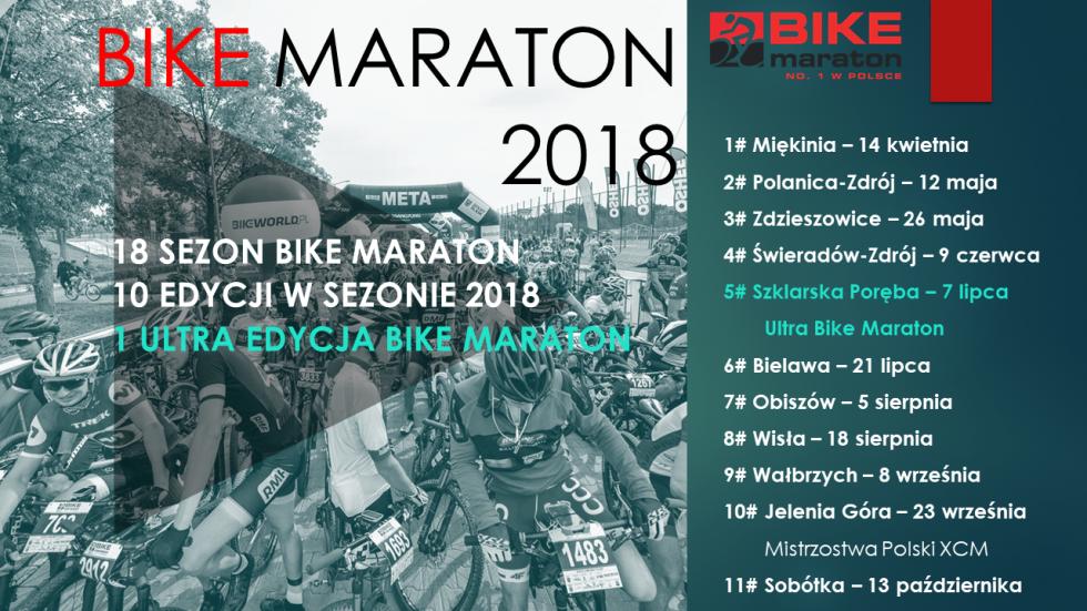 Bike Maraton 2018. Trzy, dwa, jeden: Zapisy START!